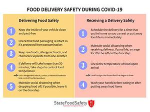 Food_Delivery_Safety_600px2-compressor