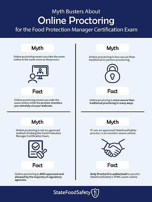 SFS_Online_Proctoring_Myth_Busters_600px