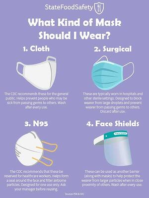 What-Kind-of-Mask-Should-I-Wear-SFS_600px-compressed