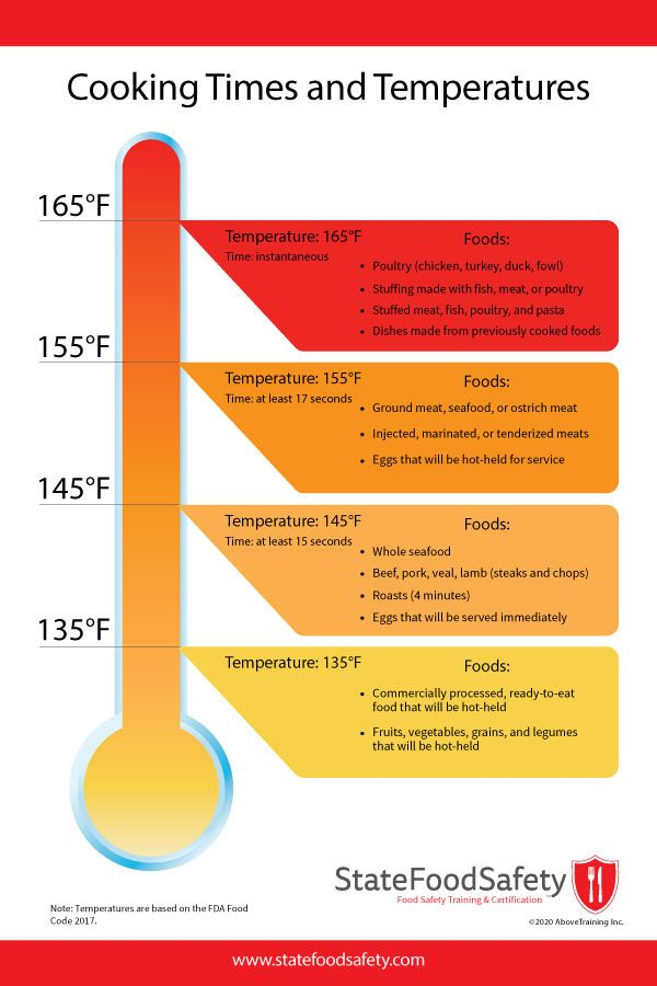 Cooking_Times_and_Temperatures_600px-compressor