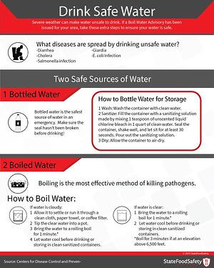 Drink_Safe_Water_Poster_600px-compressor