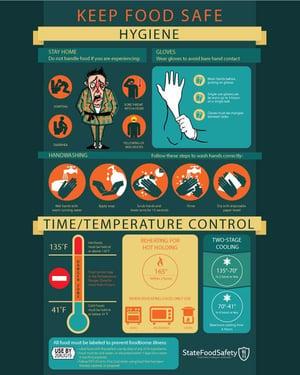 Keep_Food_Safe_Hygiene_Poster_SM-compressor