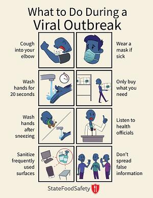 Viral-outbreak-poster_8.5x11_600px-compressor
